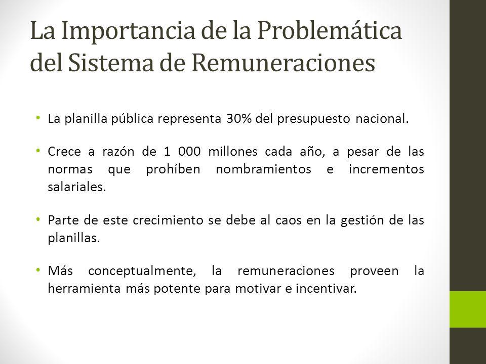 La Importancia de la Problemática del Sistema de Remuneraciones La planilla pública representa 30% del presupuesto nacional.