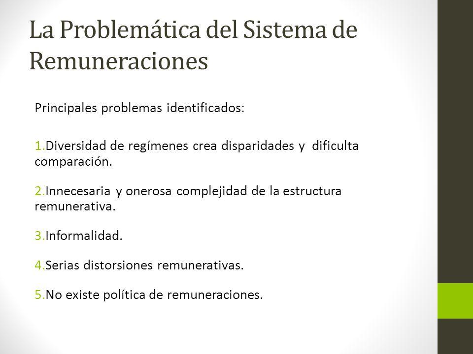 La Problemática del Sistema de Remuneraciones Principales problemas identificados: 1.Diversidad de regímenes crea disparidades y dificulta comparación.
