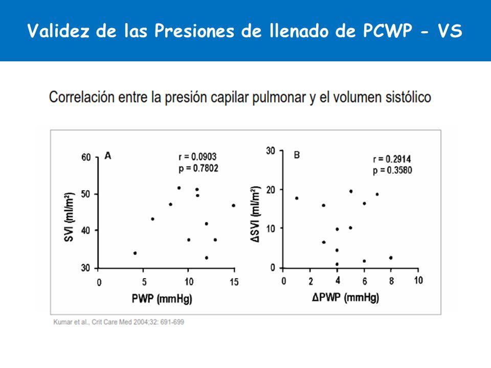Validez de las Presiones de llenado de PCWP - VS