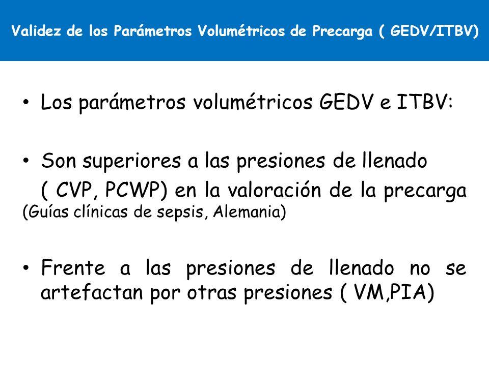 Los parámetros volumétricos GEDV e ITBV: Son superiores a las presiones de llenado ( CVP, PCWP) en la valoración de la precarga (Guías clínicas de sep