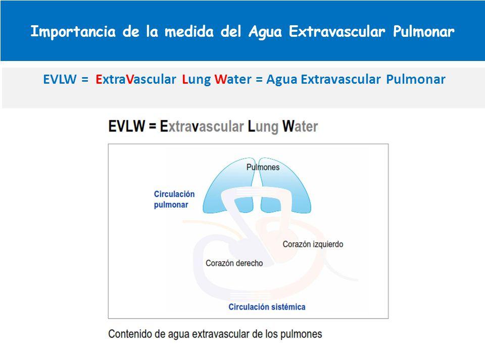 Importancia de la medida del Agua Extravascular Pulmonar EVLW = ExtraVascular Lung Water = Agua Extravascular Pulmonar