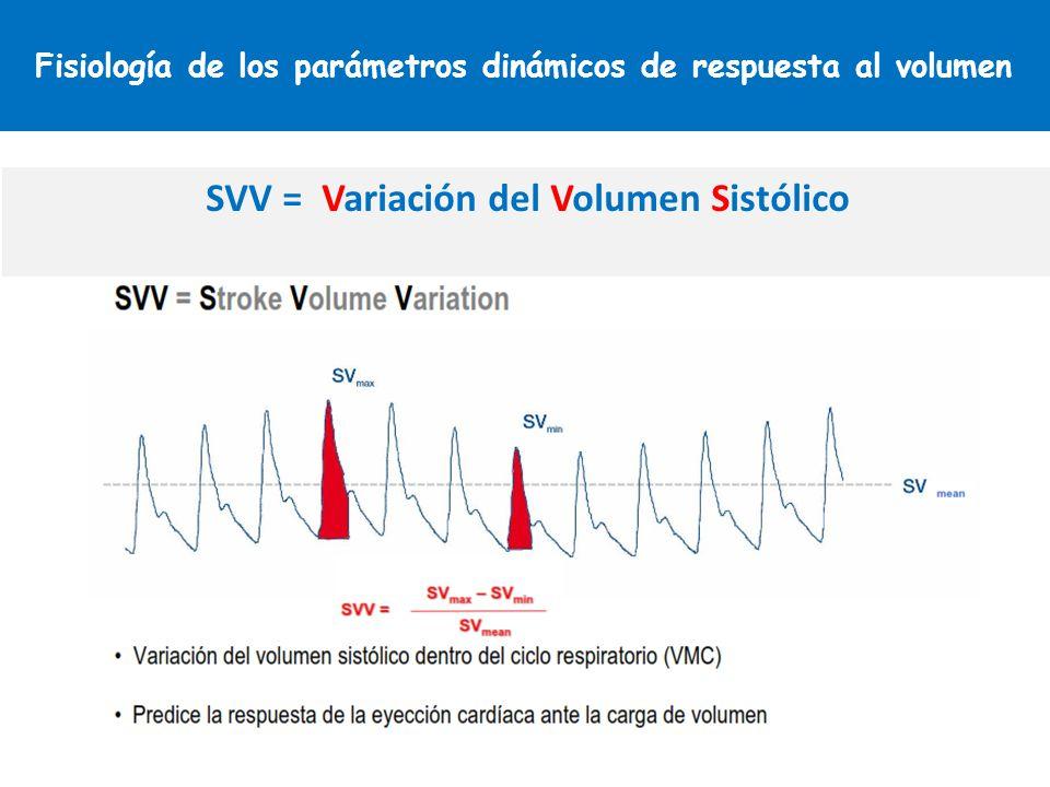 Fisiología de los parámetros dinámicos de respuesta al volumen SVV = Variación del Volumen Sistólico