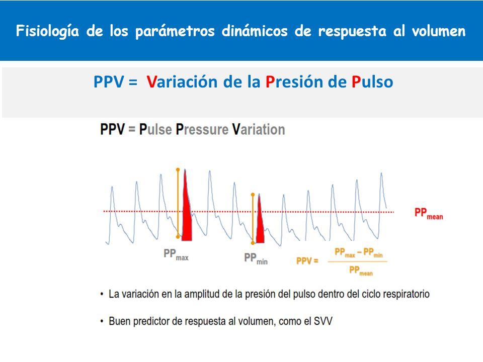 Fisiología de los parámetros dinámicos de respuesta al volumen PPV = Variación de la Presión de Pulso