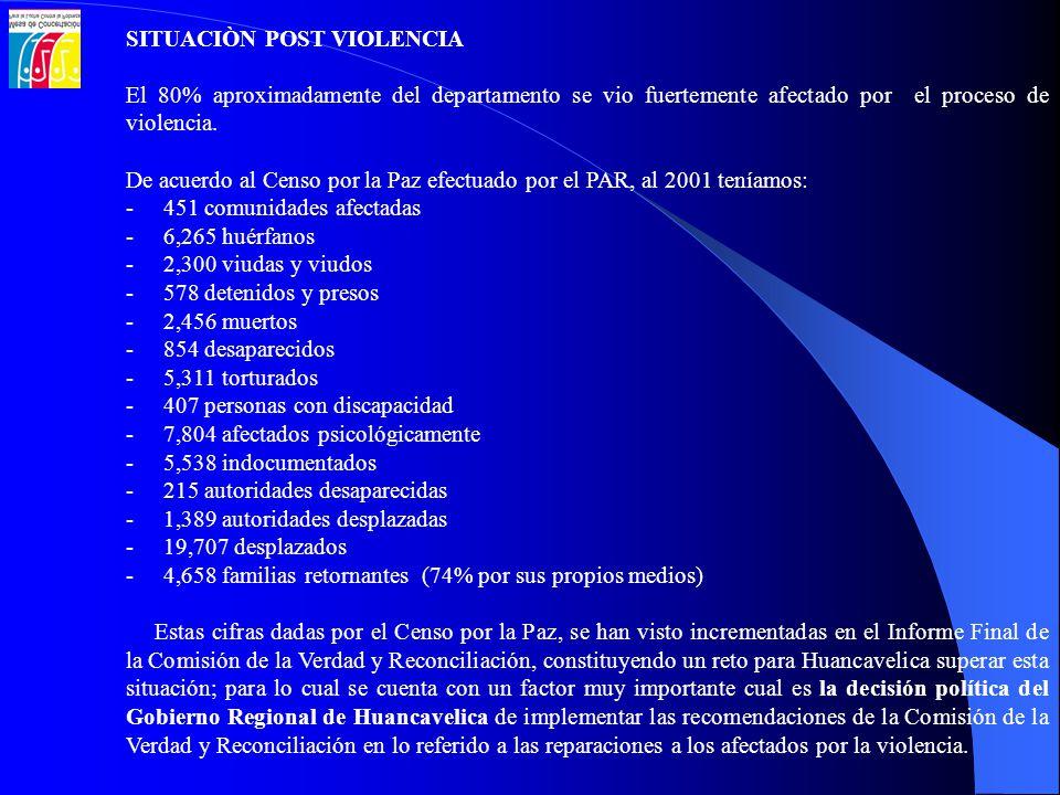 SITUACIÒN POST VIOLENCIA El 80% aproximadamente del departamento se vio fuertemente afectado por el proceso de violencia. De acuerdo al Censo por la P