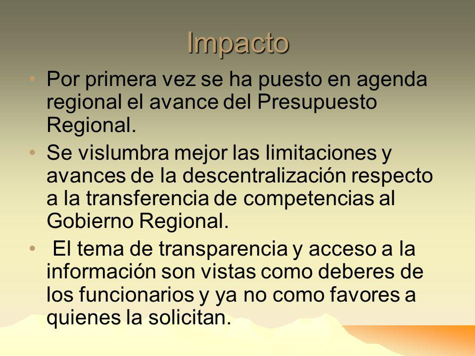 Temas tratados Conformación y Funcionamiento de los Consejos Regionales de Salud y Educación Implementación de Políticas y normas relacionadas con la