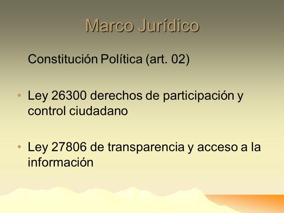 Marco Jurídico Constitución Política (art.