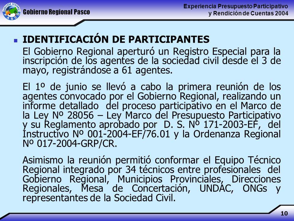 Gobierno Regional Pasco Experiencia Presupuesto Participativo y Rendición de Cuentas 2004 10 IDENTIFICACIÓN DE PARTICIPANTES El Gobierno Regional aperturó un Registro Especial para la inscripción de los agentes de la sociedad civil desde el 3 de mayo, registrándose a 61 agentes.