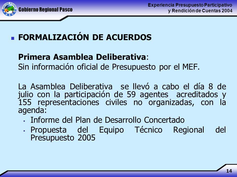 Gobierno Regional Pasco Experiencia Presupuesto Participativo y Rendición de Cuentas 2004 14 FORMALIZACIÓN DE ACUERDOS Primera Asamblea Deliberativa: Sin información oficial de Presupuesto por el MEF.