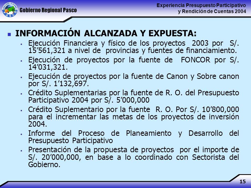 Gobierno Regional Pasco Experiencia Presupuesto Participativo y Rendición de Cuentas 2004 15 INFORMACIÓN ALCANZADA Y EXPUESTA: Ejecución Financiera y físico de los proyectos 2003 por S/.