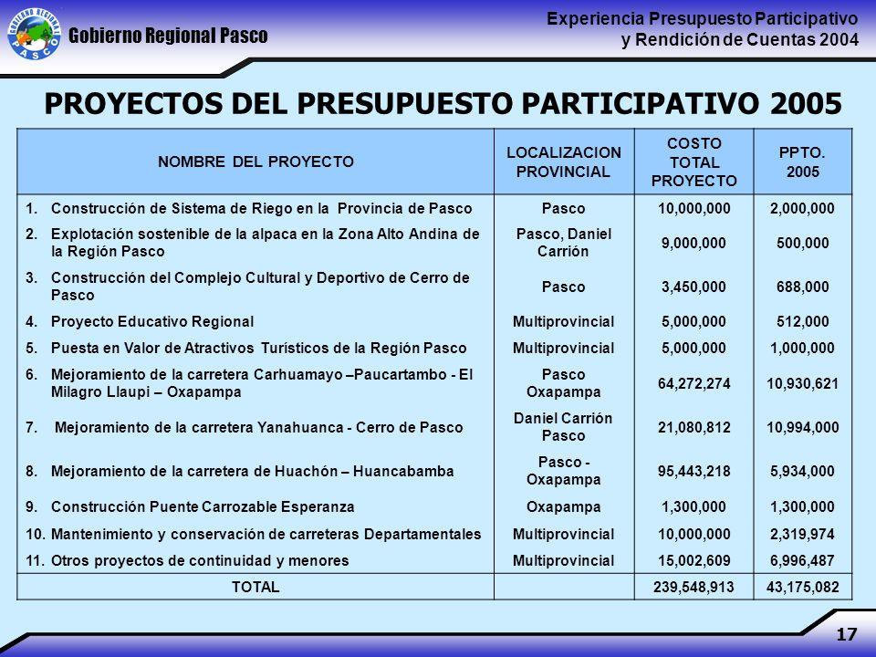 Gobierno Regional Pasco Experiencia Presupuesto Participativo y Rendición de Cuentas 2004 17 PROYECTOS DEL PRESUPUESTO PARTICIPATIVO 2005 NOMBRE DEL PROYECTO LOCALIZACION PROVINCIAL COSTO TOTAL PROYECTO PPTO.