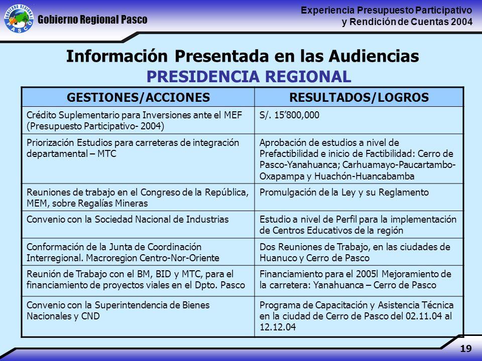 Gobierno Regional Pasco Experiencia Presupuesto Participativo y Rendición de Cuentas 2004 19 Información Presentada en las Audiencias GESTIONES/ACCIONESRESULTADOS/LOGROS Crédito Suplementario para Inversiones ante el MEF (Presupuesto Participativo- 2004) S/.