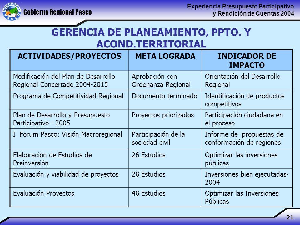 Gobierno Regional Pasco Experiencia Presupuesto Participativo y Rendición de Cuentas 2004 21 GERENCIA DE PLANEAMIENTO, PPTO.