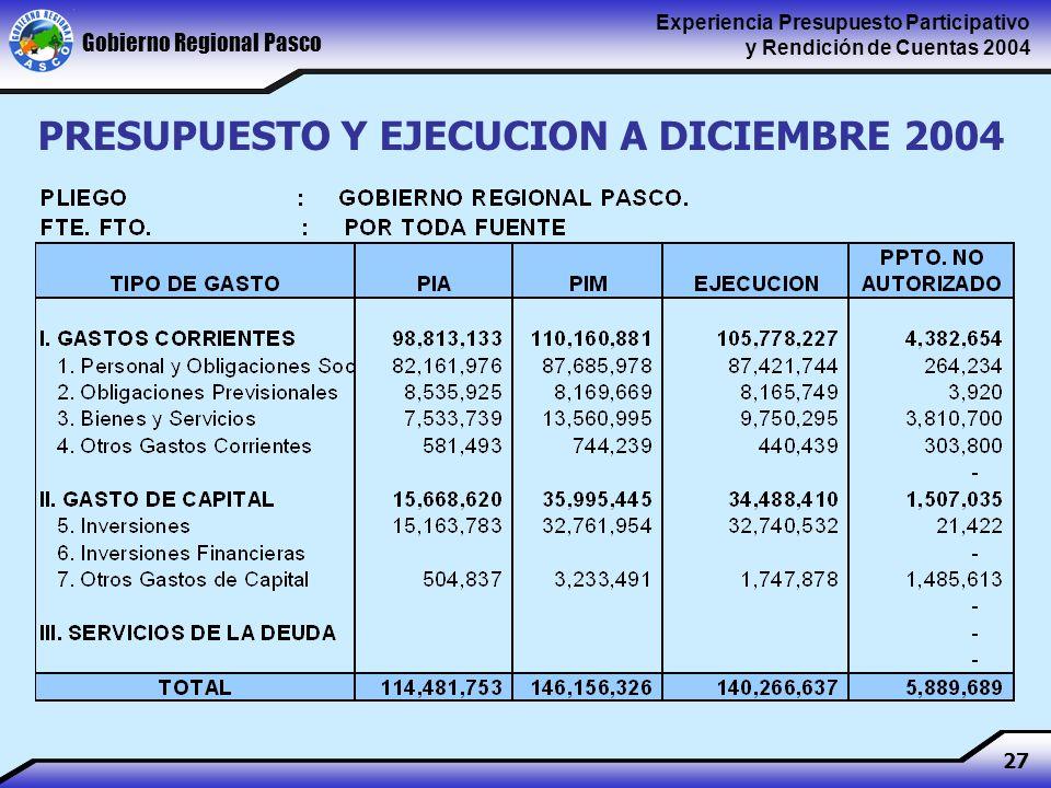 Gobierno Regional Pasco Experiencia Presupuesto Participativo y Rendición de Cuentas 2004 27 PRESUPUESTO Y EJECUCION A DICIEMBRE 2004