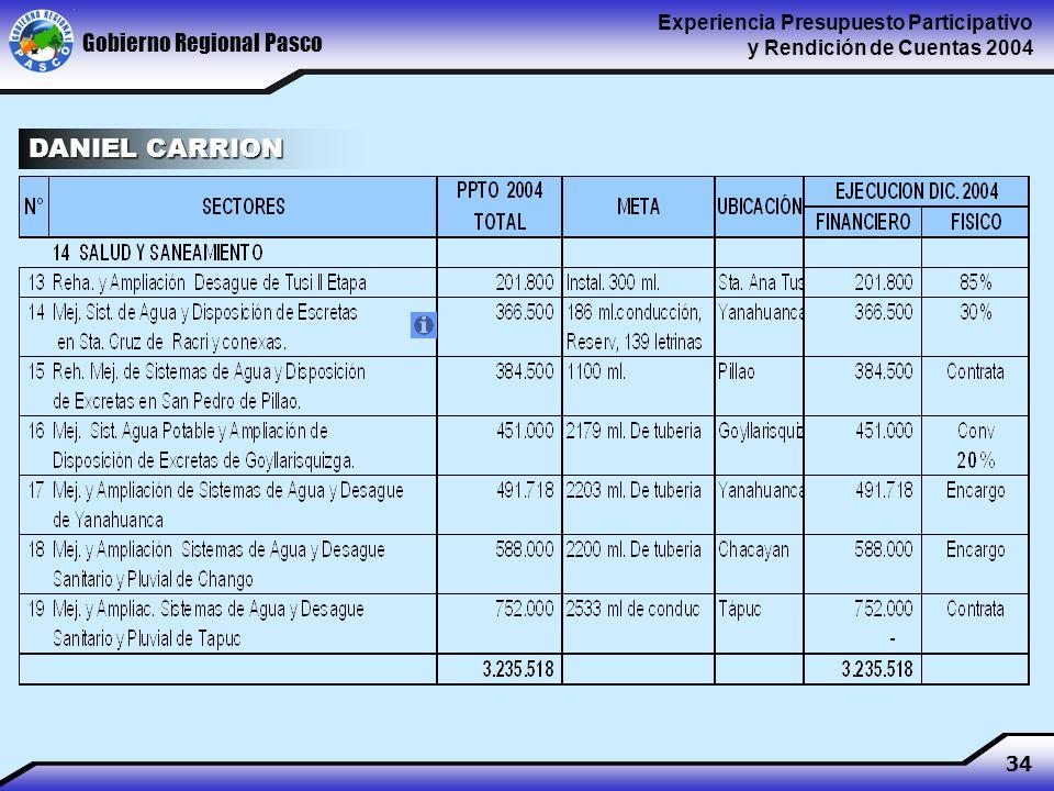 Gobierno Regional Pasco Experiencia Presupuesto Participativo y Rendición de Cuentas 2004 34 DANIEL CARRION