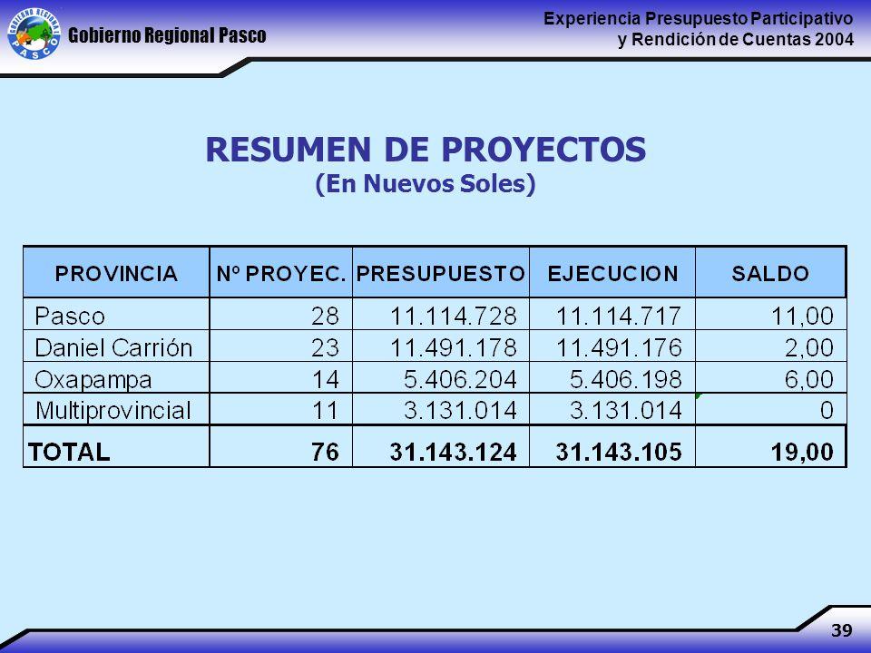 Gobierno Regional Pasco Experiencia Presupuesto Participativo y Rendición de Cuentas 2004 39 RESUMEN DE PROYECTOS (En Nuevos Soles)