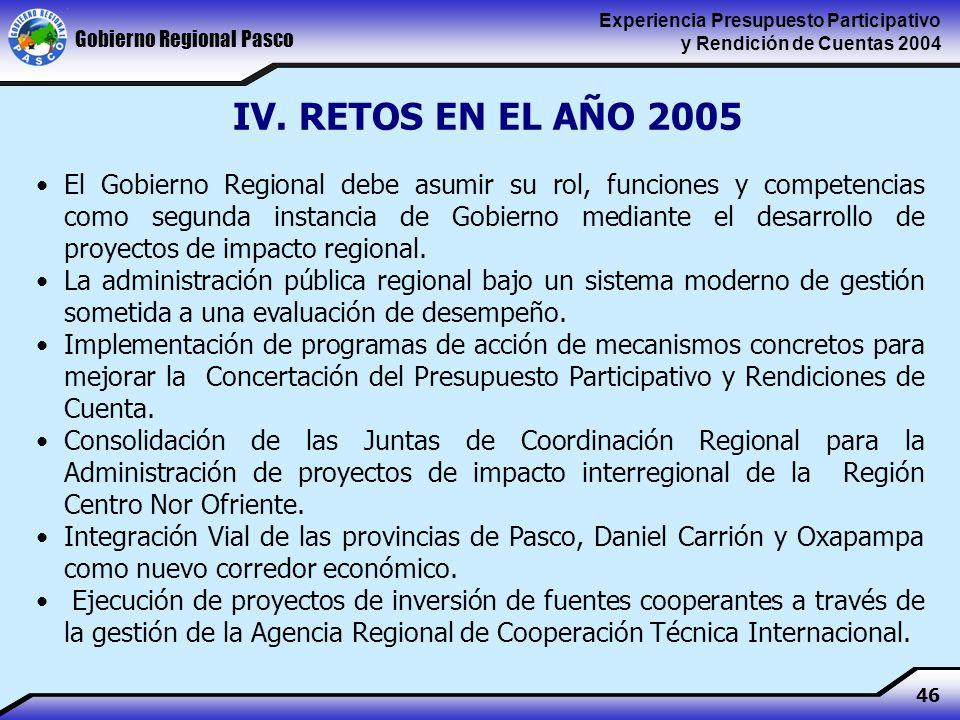 Gobierno Regional Pasco Experiencia Presupuesto Participativo y Rendición de Cuentas 2004 46 IV.