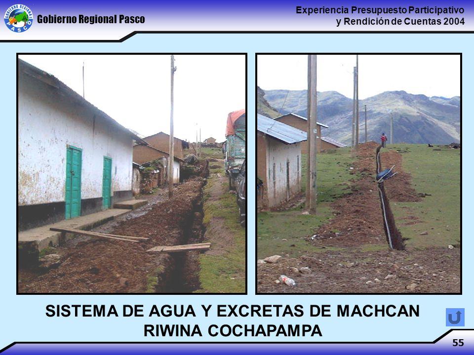 Gobierno Regional Pasco Experiencia Presupuesto Participativo y Rendición de Cuentas 2004 55 SISTEMA DE AGUA Y EXCRETAS DE MACHCAN RIWINA COCHAPAMPA