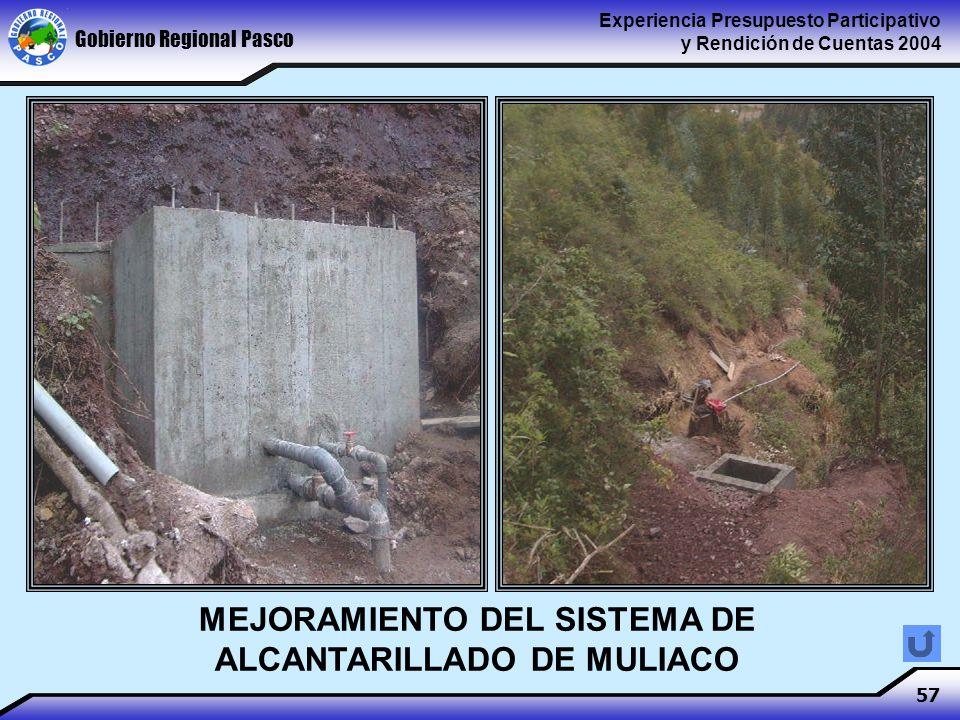 Gobierno Regional Pasco Experiencia Presupuesto Participativo y Rendición de Cuentas 2004 57 MEJORAMIENTO DEL SISTEMA DE ALCANTARILLADO DE MULIACO