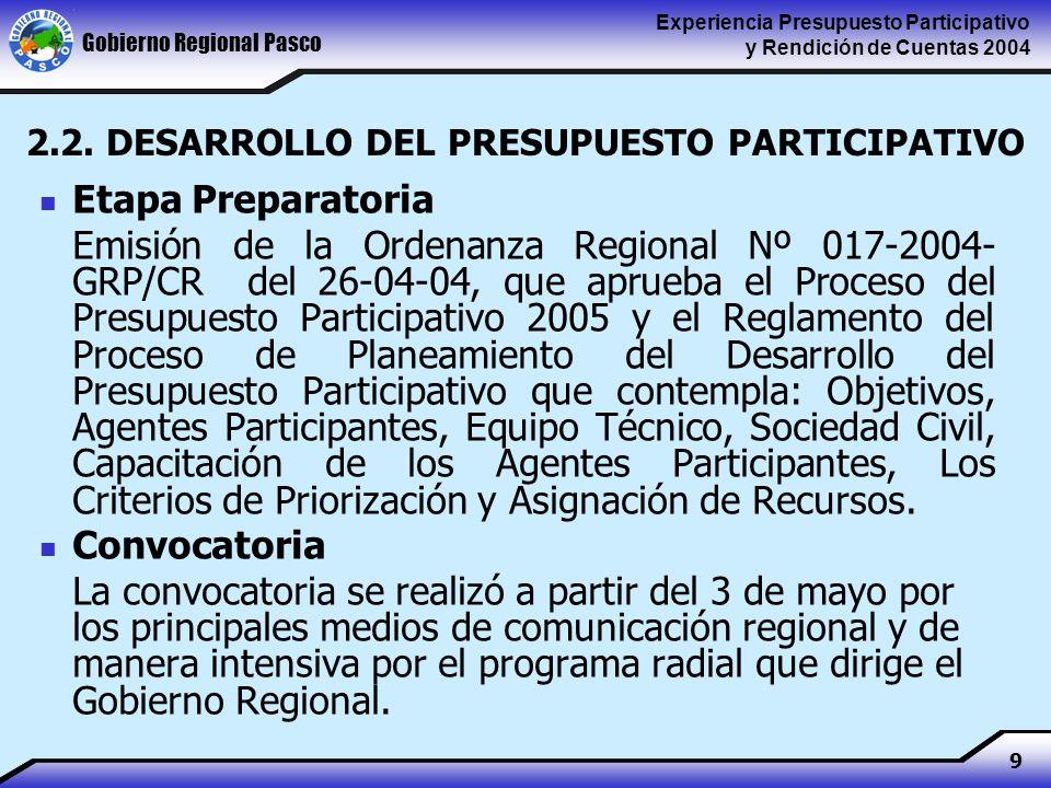 Gobierno Regional Pasco Experiencia Presupuesto Participativo y Rendición de Cuentas 2004 9 2.2.