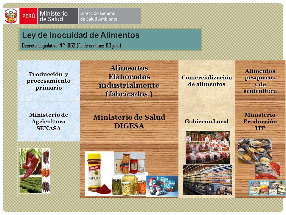 Producción y procesamiento primario Alimentos Elaborados industrialmente (fabricados Elaborados industrialmente (fabricados ) Comercialización de alim