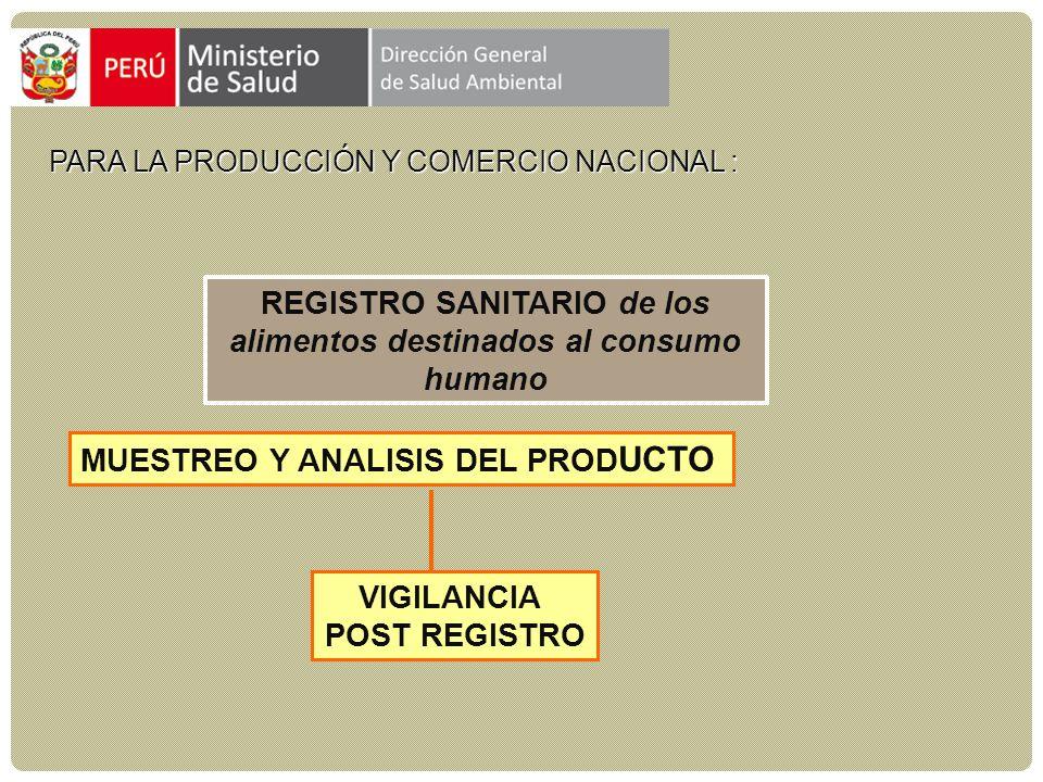 PARA LA PRODUCCIÓN Y COMERCIO NACIONAL : VIGILANCIA POST REGISTRO MUESTREO Y ANALISIS DEL PROD UCTO REGISTRO SANITARIO de los alimentos destinados al