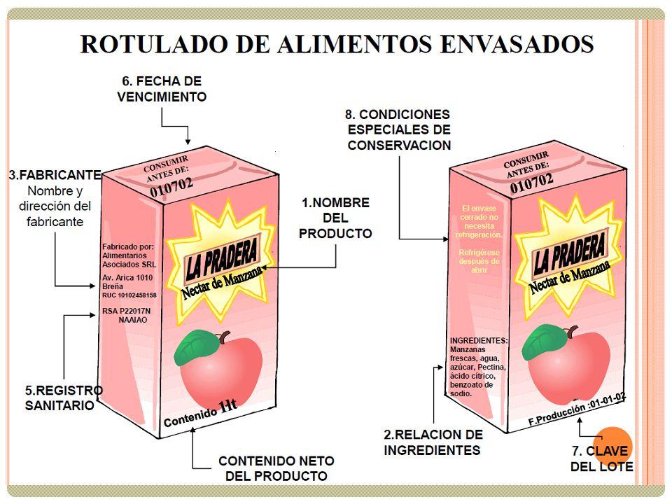 NORMATIVA INTERNACIONAL SOBRE ETIQUETADO CODEX STAN 1-1985, REV.