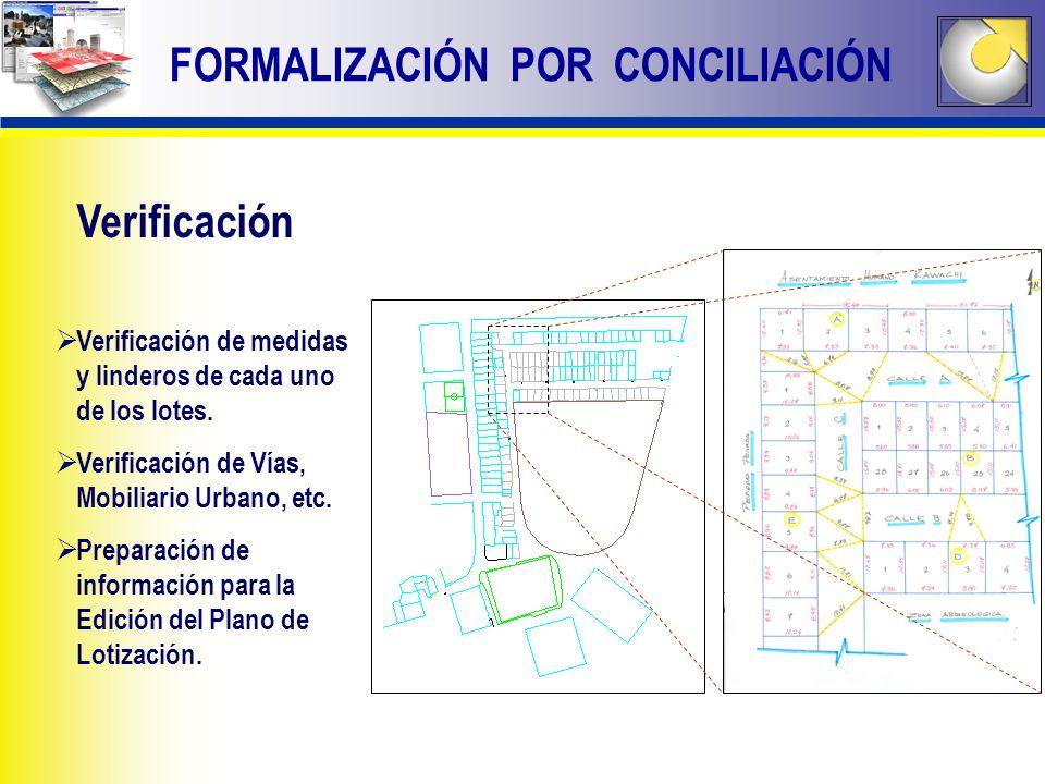 FORMALIZACIÓN POR CONCILIACIÓN Verificación de medidas y linderos de cada uno de los lotes. Verificación de Vías, Mobiliario Urbano, etc. Preparación