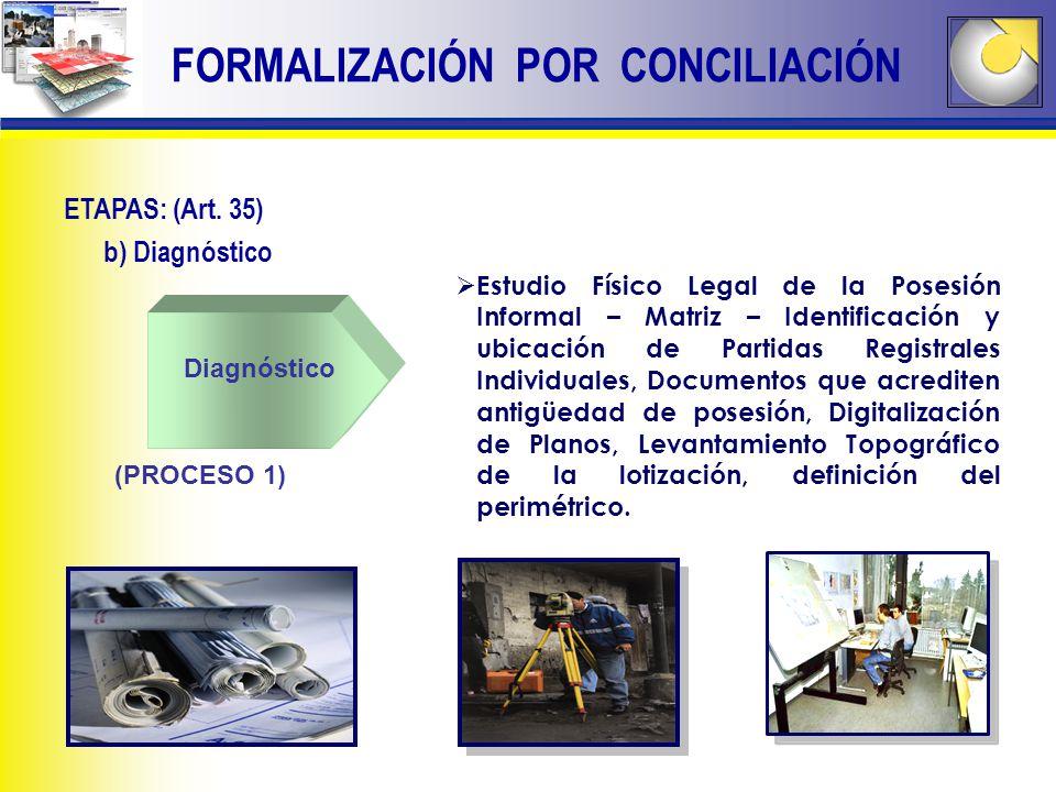 FORMALIZACIÓN POR CONCILIACIÓN ETAPAS: (Art. 35) b) Diagnóstico Diagnóstico (PROCESO 1) Estudio Físico Legal de la Posesión Informal – Matriz – Identi
