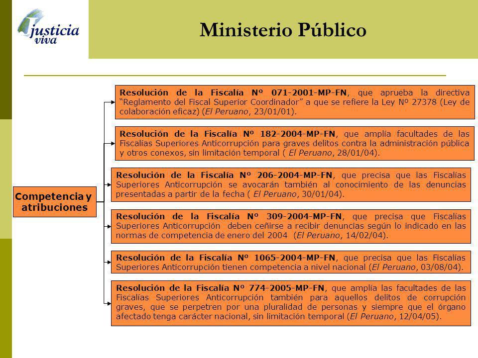 Ministerio Público Resolución de la Fiscalía Nº 1065-2004-MP-FN, que precisa que las Fiscalías Superiores Anticorrupción tienen competencia a nivel nacional (El Peruano, 03/08/04).