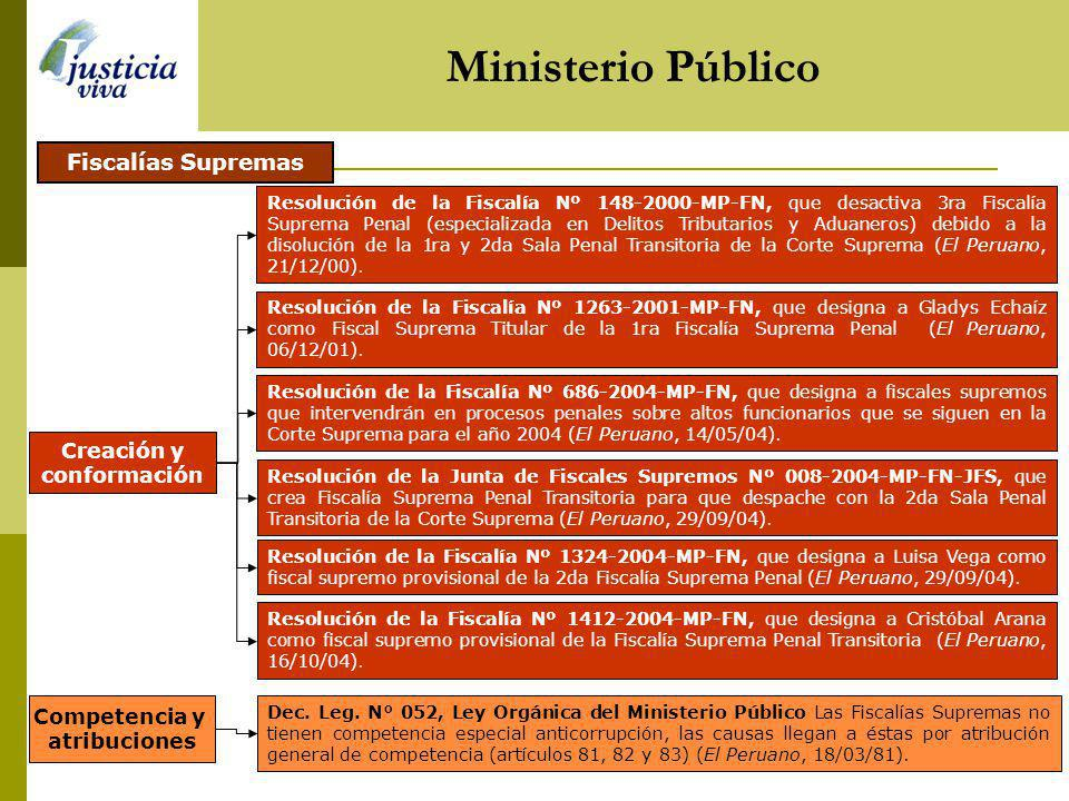 Ministerio Público Dec. Leg. N° 052, Ley Orgánica del Ministerio Público Las Fiscalías Supremas no tienen competencia especial anticorrupción, las cau