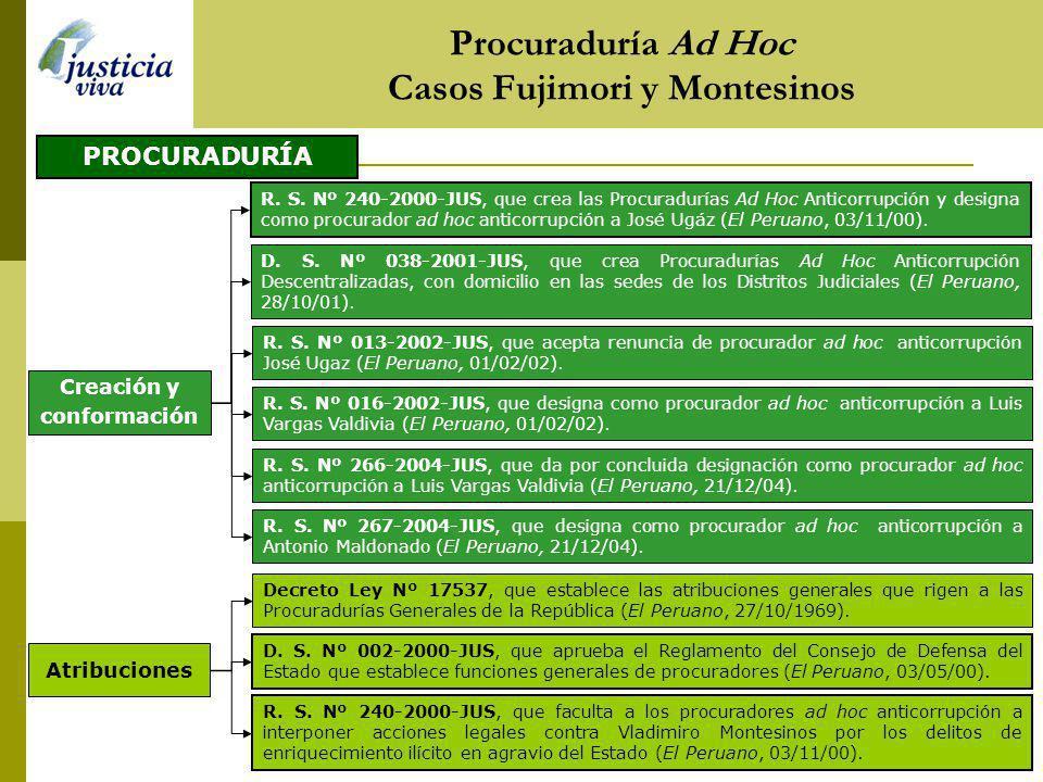 Procuraduría Ad Hoc Casos Fujimori y Montesinos D. S. Nº 038-2001-JUS, que crea Procuradurías Ad Hoc Anticorrupción Descentralizadas, con domicilio en