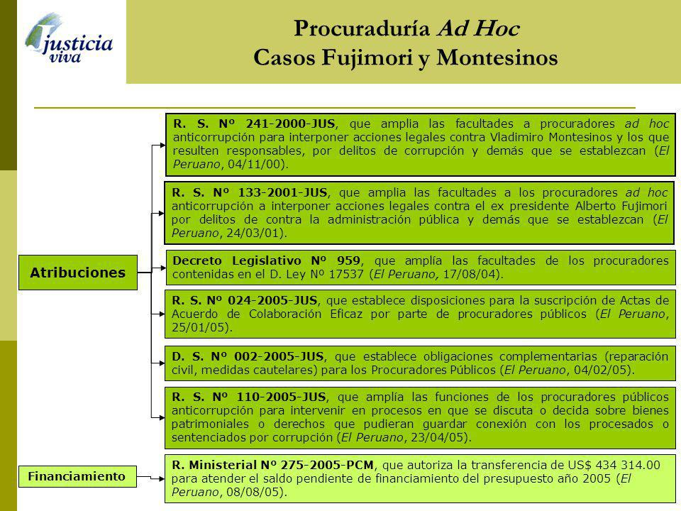 Decreto Legislativo Nº 959, que amplía las facultades de los procuradores contenidas en el D. Ley Nº 17537 (El Peruano, 17/08/04). R. S. Nº 241-2000-J