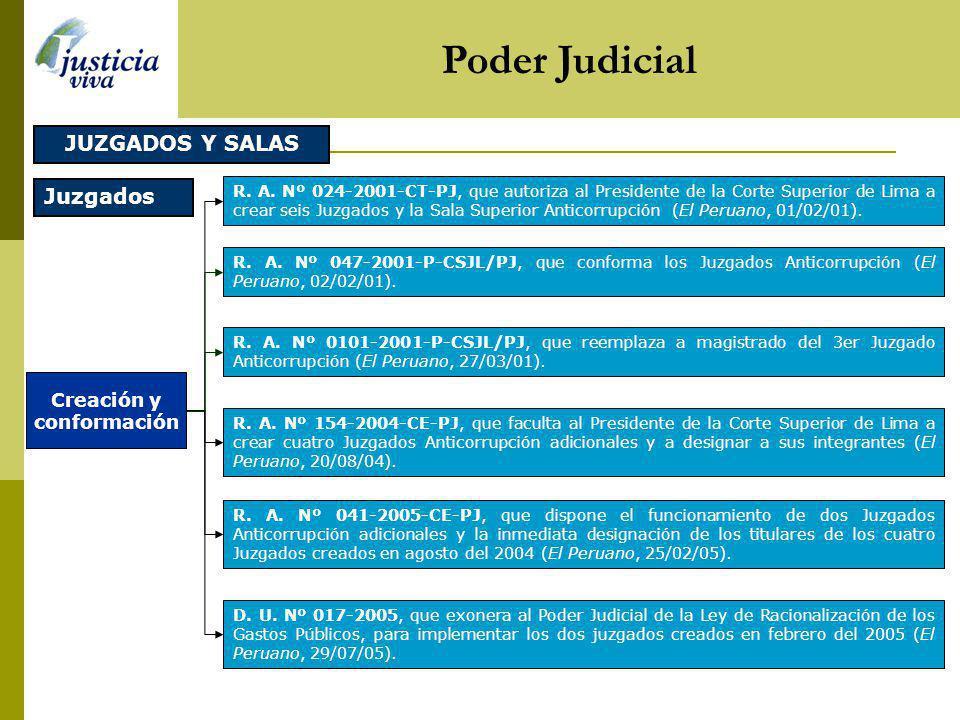 Poder Judicial Creación y conformación R. A. Nº 024-2001-CT-PJ, que autoriza al Presidente de la Corte Superior de Lima a crear seis Juzgados y la Sal