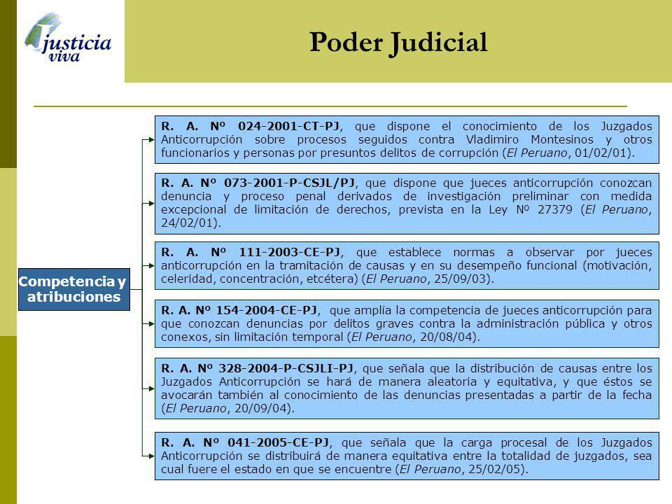 Competencia y atribuciones R. A. Nº 073-2001-P-CSJL/PJ, que dispone que jueces anticorrupción conozcan denuncia y proceso penal derivados de investiga