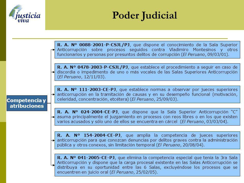 Poder Judicial R. A. Nº 0478-2003-P-CSJL/PJ, que establece el procedimiento a seguir en caso de discordia o impedimento de uno o más vocales de las Sa
