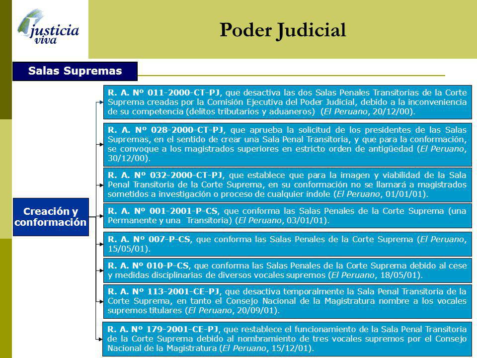 Poder Judicial Salas Supremas Creación y conformación R. A. Nº 113-2001-CE-PJ, que desactiva temporalmente la Sala Penal Transitoria de la Corte Supre