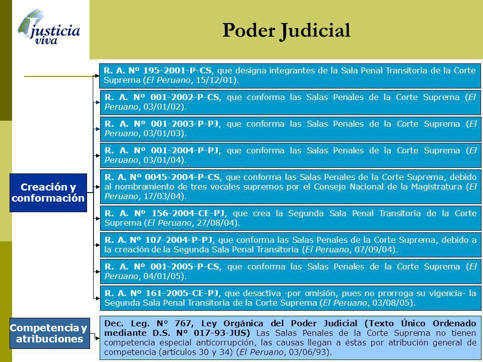 Poder Judicial R. A. Nº 156-2004-CE-PJ, que crea la Segunda Sala Penal Transitoria de la Corte Suprema (El Peruano, 27/08/04). Creación y conformación