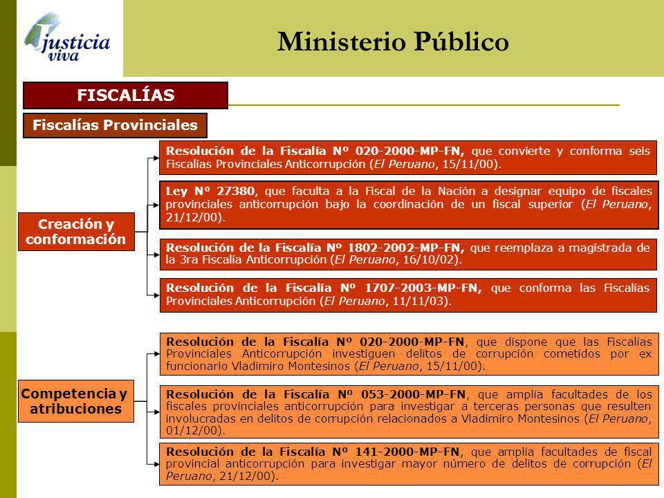 Ministerio Público Resolución de la Fiscalía Nº 020-2000-MP-FN, que convierte y conforma seis Fiscalías Provinciales Anticorrupción (El Peruano, 15/11/00).