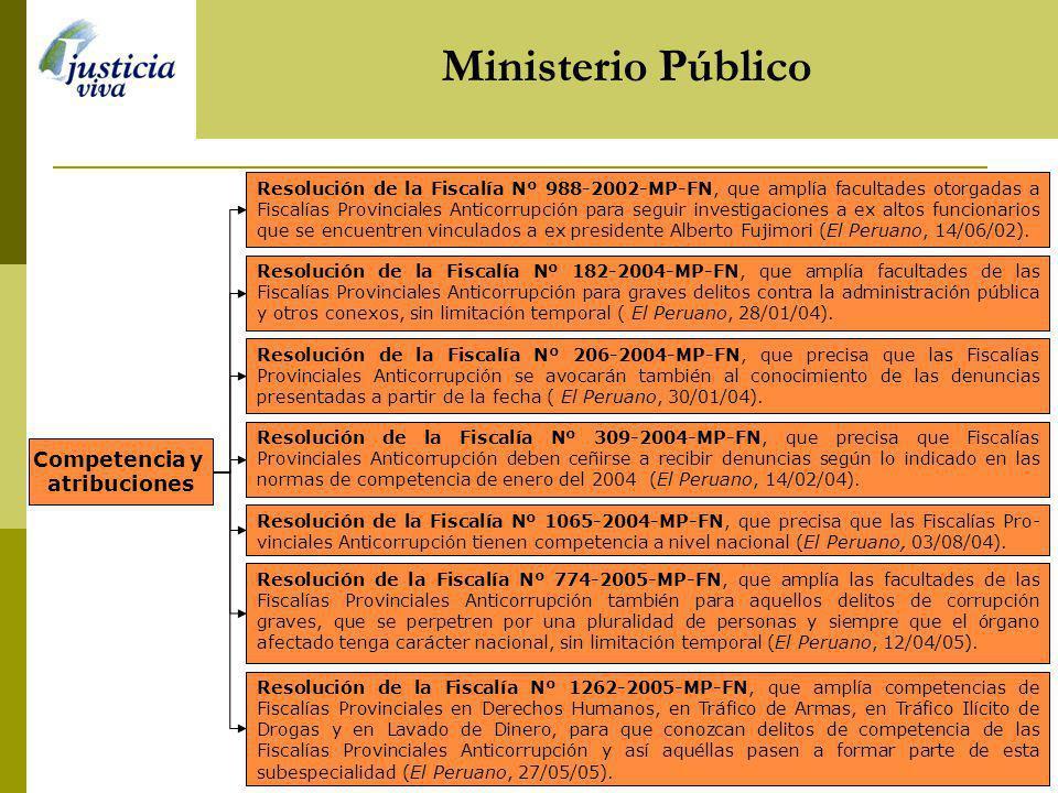 Ministerio Público Resolución de la Fiscalía Nº 988-2002-MP-FN, que amplía facultades otorgadas a Fiscalías Provinciales Anticorrupción para seguir investigaciones a ex altos funcionarios que se encuentren vinculados a ex presidente Alberto Fujimori (El Peruano, 14/06/02).