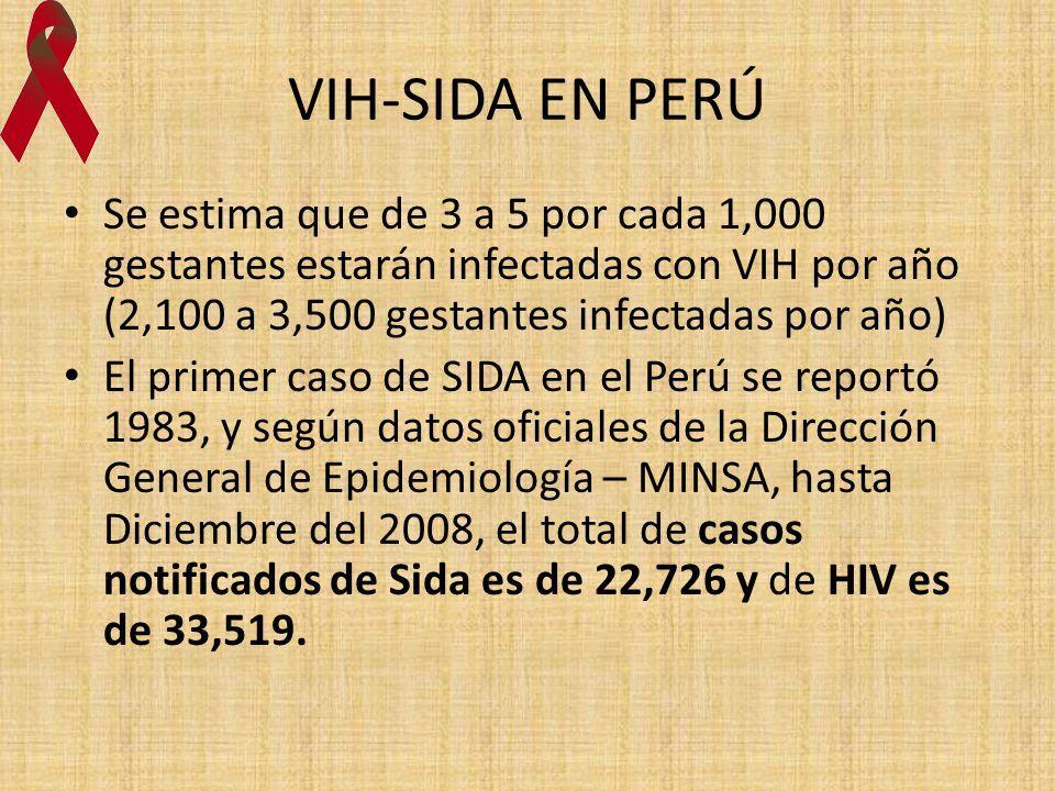 VIH-SIDA EN PERÚ Se estima que de 3 a 5 por cada 1,000 gestantes estarán infectadas con VIH por año (2,100 a 3,500 gestantes infectadas por año) El pr