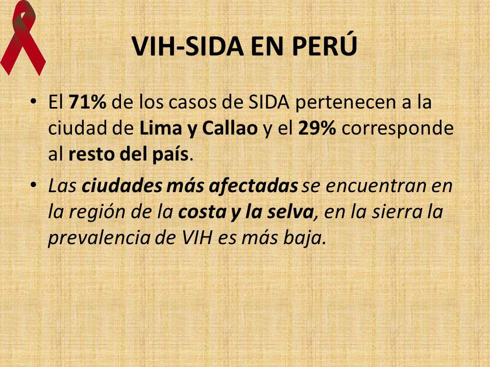 VIH-SIDA EN PERÚ El 71% de los casos de SIDA pertenecen a la ciudad de Lima y Callao y el 29% corresponde al resto del país. Las ciudades más afectada