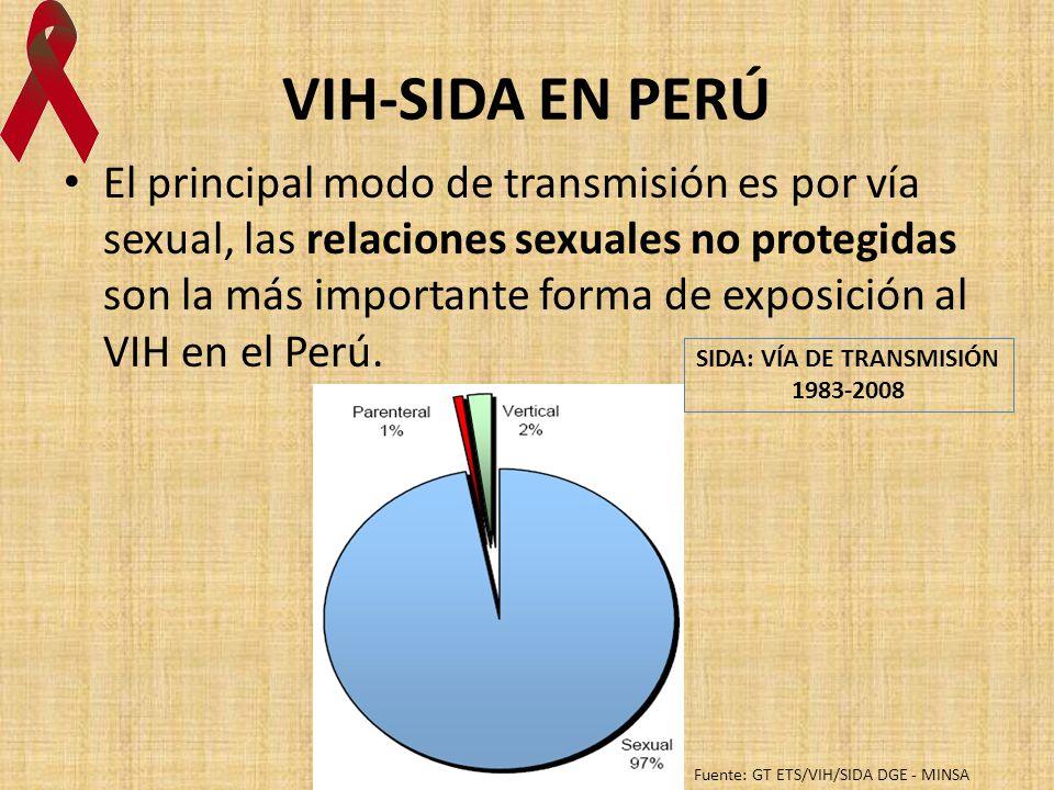 VIH-SIDA EN PERÚ El principal modo de transmisión es por vía sexual, las relaciones sexuales no protegidas son la más importante forma de exposición a