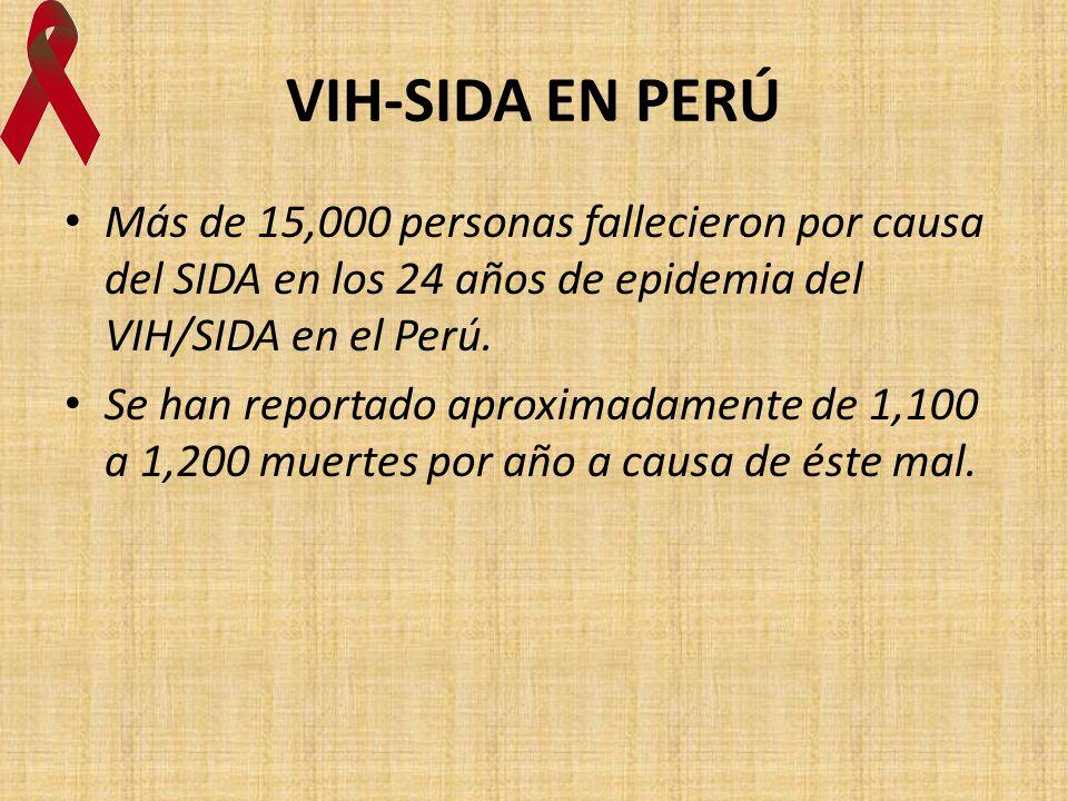 VIH-SIDA EN PERÚ Más de 15,000 personas fallecieron por causa del SIDA en los 24 años de epidemia del VIH/SIDA en el Perú. Se han reportado aproximada