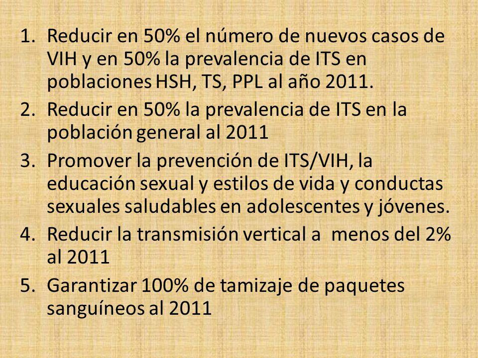 1.Reducir en 50% el número de nuevos casos de VIH y en 50% la prevalencia de ITS en poblaciones HSH, TS, PPL al año 2011. 2.Reducir en 50% la prevalen