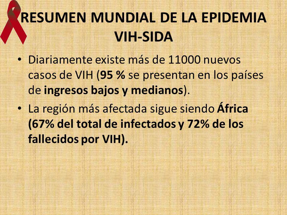 RESUMEN MUNDIAL DE LA EPIDEMIA VIH-SIDA Diariamente existe más de 11000 nuevos casos de VIH (95 % se presentan en los países de ingresos bajos y media