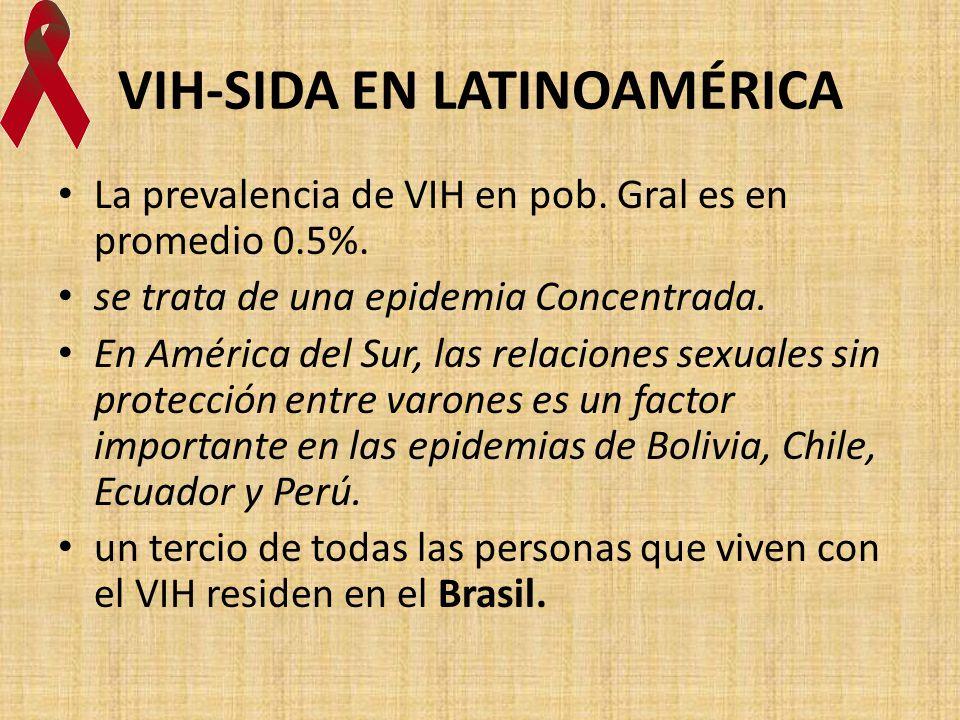 VIH-SIDA EN LATINOAMÉRICA La prevalencia de VIH en pob. Gral es en promedio 0.5%. se trata de una epidemia Concentrada. En América del Sur, las relaci
