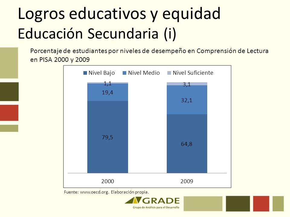 Logros educativos y equidad Educación Secundaria (i) Porcentaje de estudiantes por niveles de desempeño en Comprensión de Lectura en PISA 2000 y 2009
