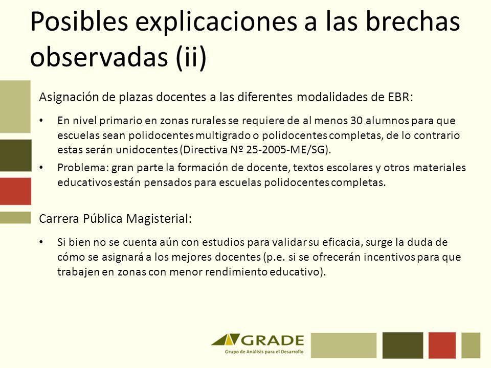 Posibles explicaciones a las brechas observadas (ii) Asignación de plazas docentes a las diferentes modalidades de EBR: En nivel primario en zonas rur