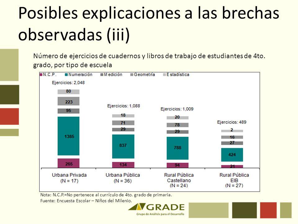 Posibles explicaciones a las brechas observadas (iii) Número de ejercicios de cuadernos y libros de trabajo de estudiantes de 4to. grado, por tipo de