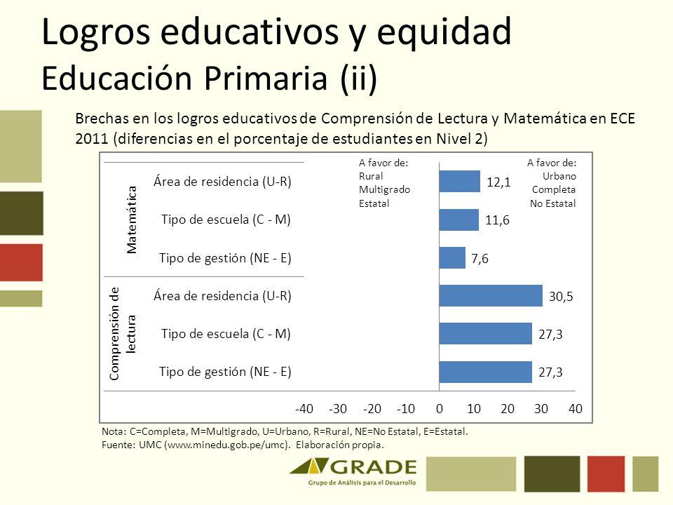 Logros educativos y equidad Educación Primaria (ii) Brechas en los logros educativos de Comprensión de Lectura y Matemática en ECE 2011 (diferencias e